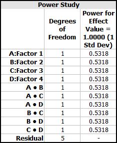 Design Evaluation Example