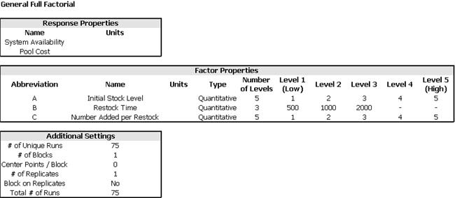 Simulation Worksheets – Design an Experiment Worksheet